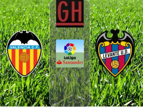 Valencia vs Levante - Watch goals and highlights football LaLiga Santander 2020-2021